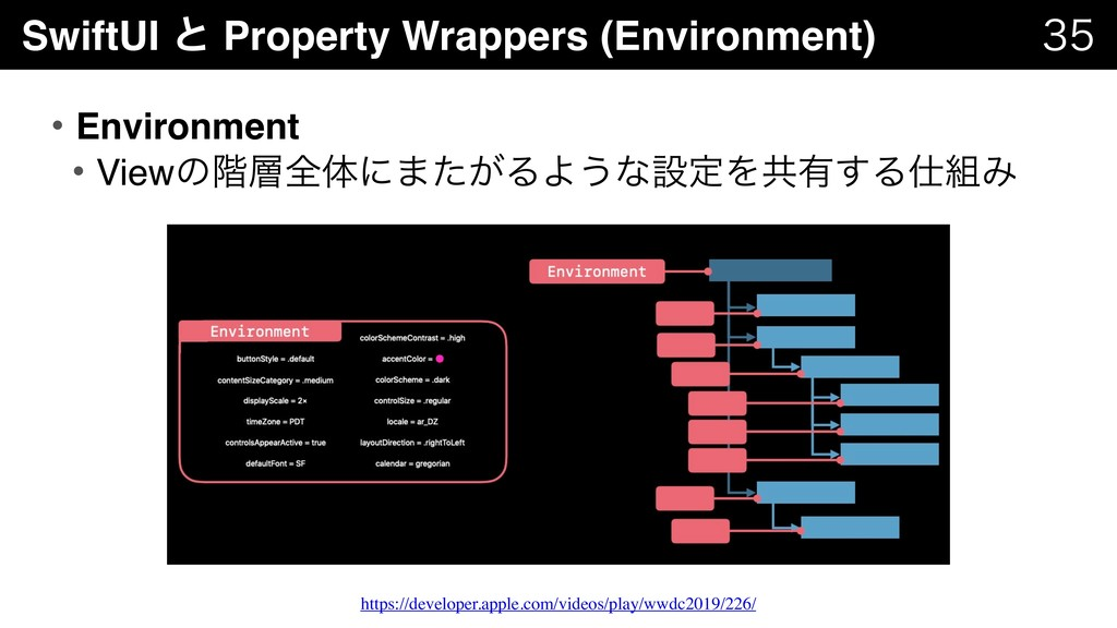 SwiftUI ͱ Property Wrappers (Environment)   ...
