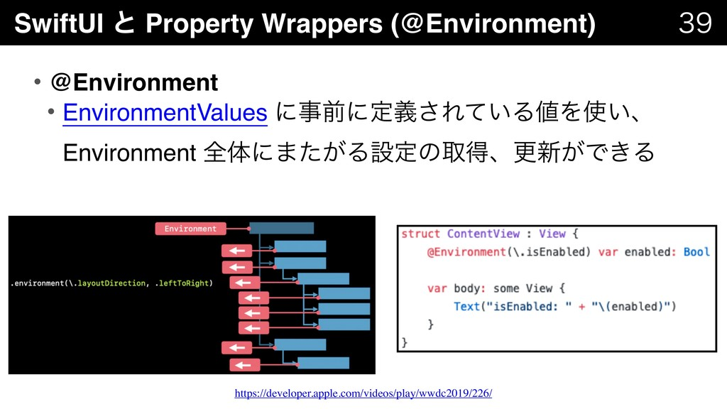 SwiftUI ͱ Property Wrappers (@Environment)  ...