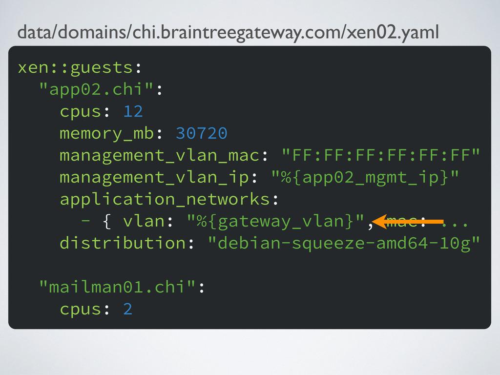 data/domains/chi.braintreegateway.com/xen02.yam...