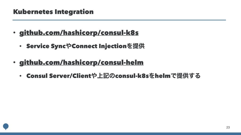 • github.com/hashicorp/consul-k8s • Service Syn...