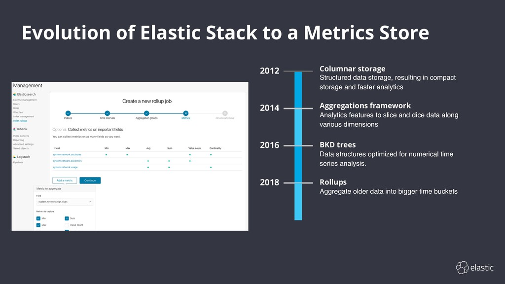 Evolution of Elastic Stack to a Metrics Store B...