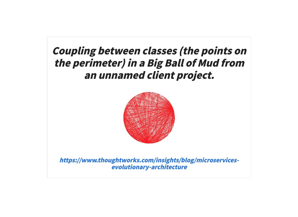 Coupling between classes (the points on the per...