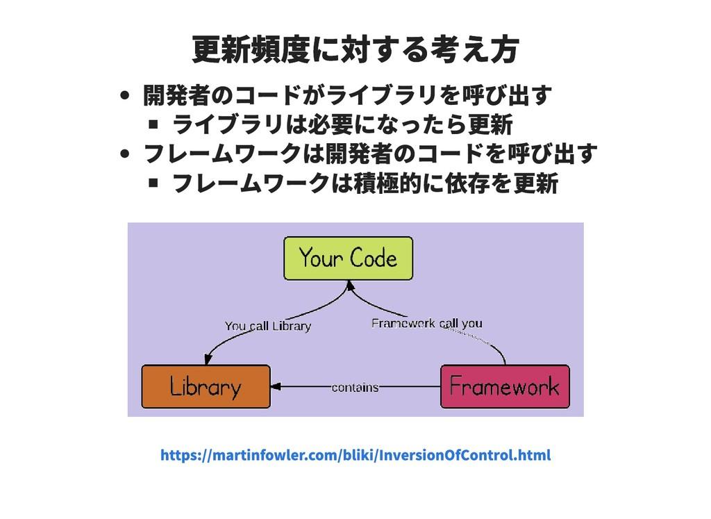 更新頻度に対する考え方 更新頻度に対する考え方 開発者のコードがライブラリを呼び出す ライブラ...