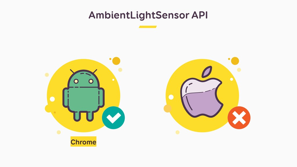 AmbientLightSensor API Chrome