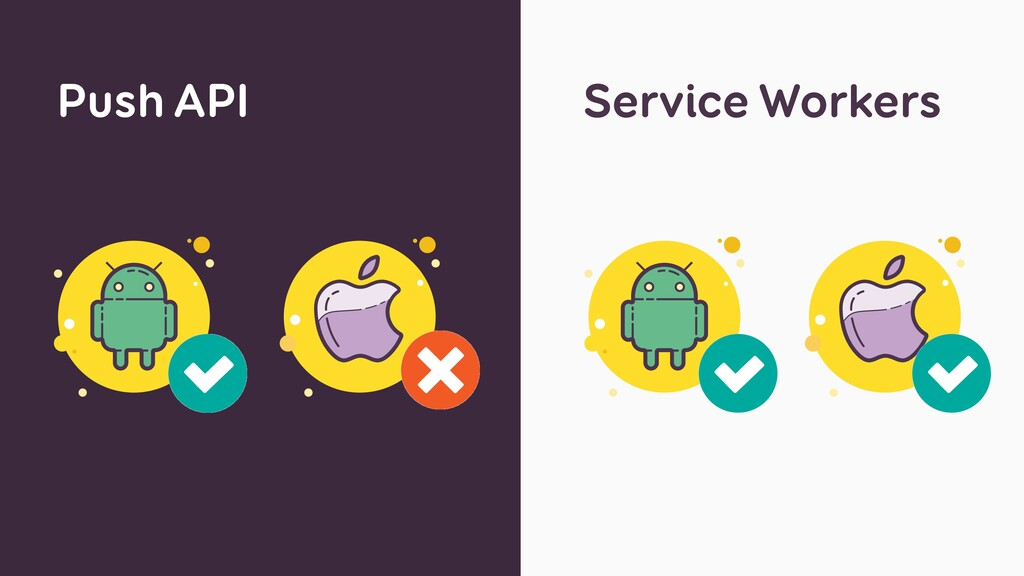 Push API Service Workers