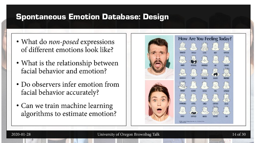 Spontaneous Emotion Database: Design • • • •