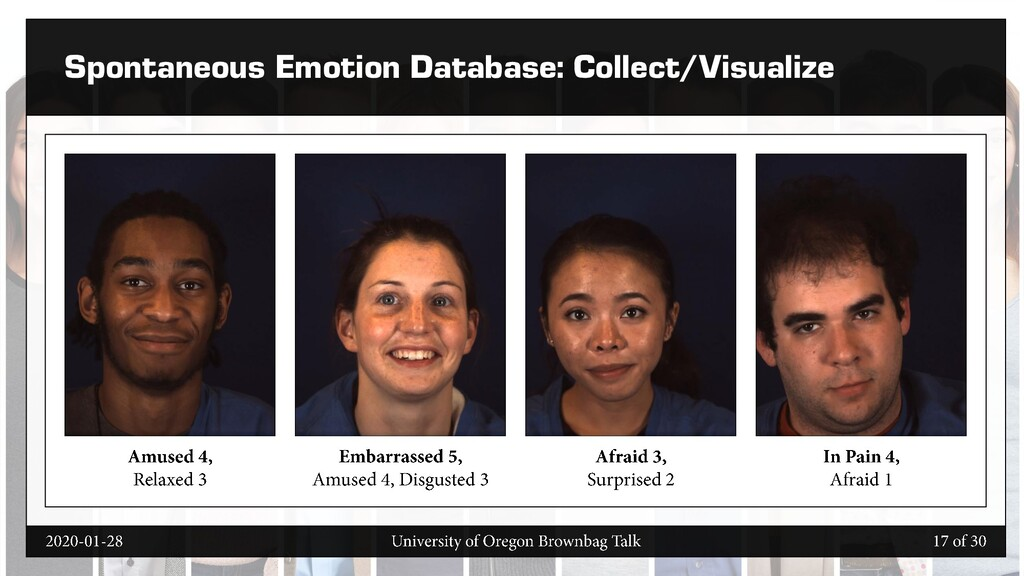 Spontaneous Emotion Database: Collect/Visualize