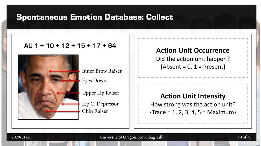 Spontaneous Emotion Database: Collect AU 1 + 10...