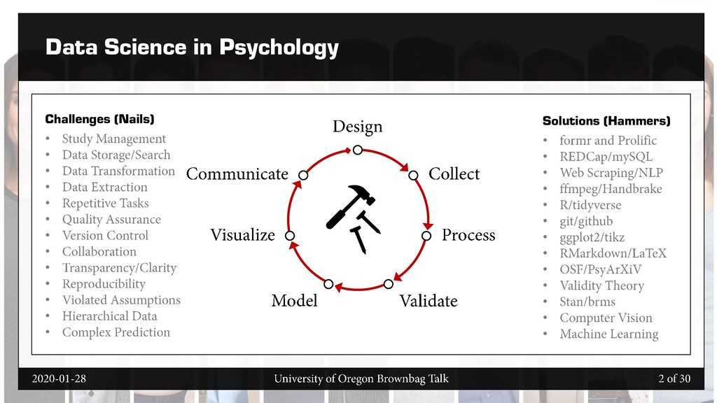 Data Science in Psychology Solutions (Hammers) ...
