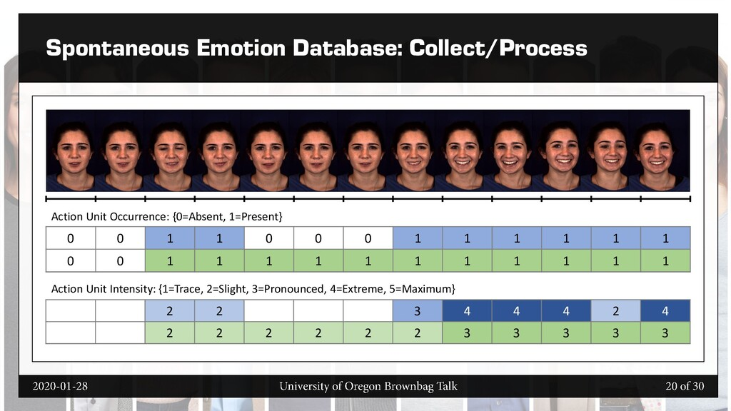 Spontaneous Emotion Database: Collect/Process A...