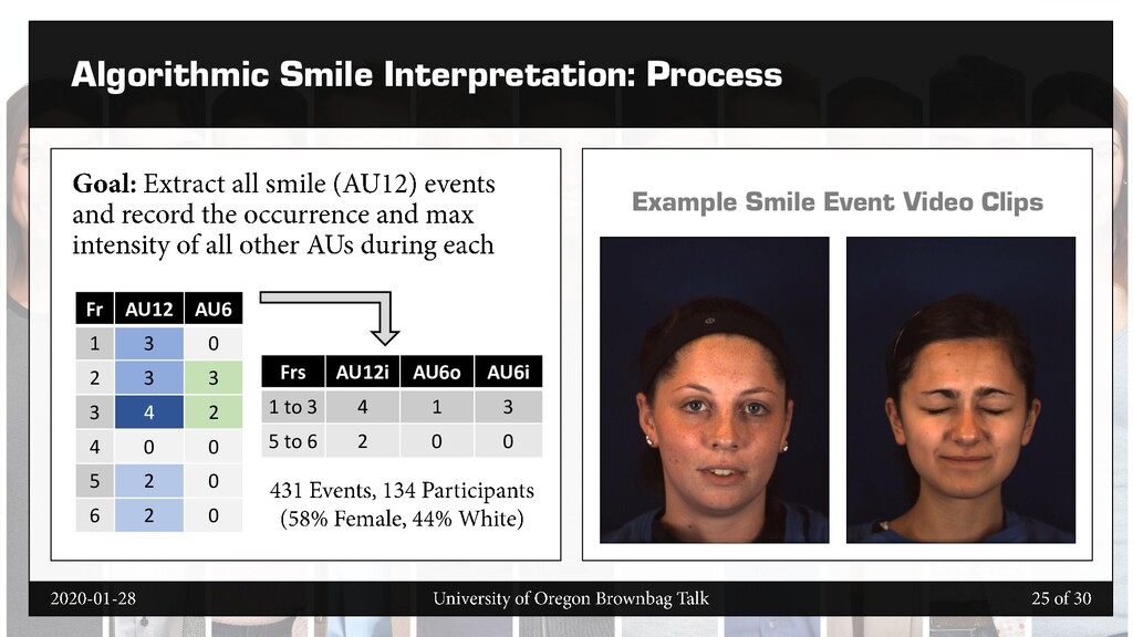 Algorithmic Smile Interpretation: Process Examp...