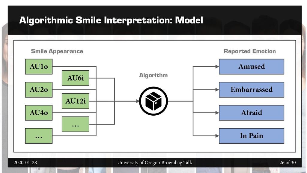 Algorithmic Smile Interpretation: Model Smile A...