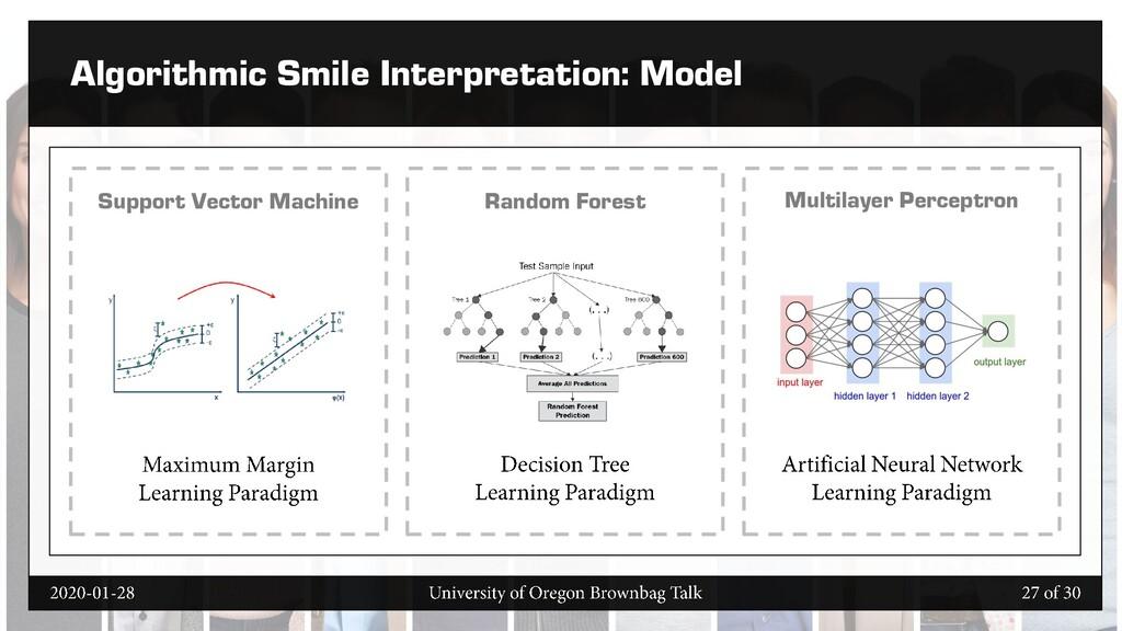 Algorithmic Smile Interpretation: Model Support...