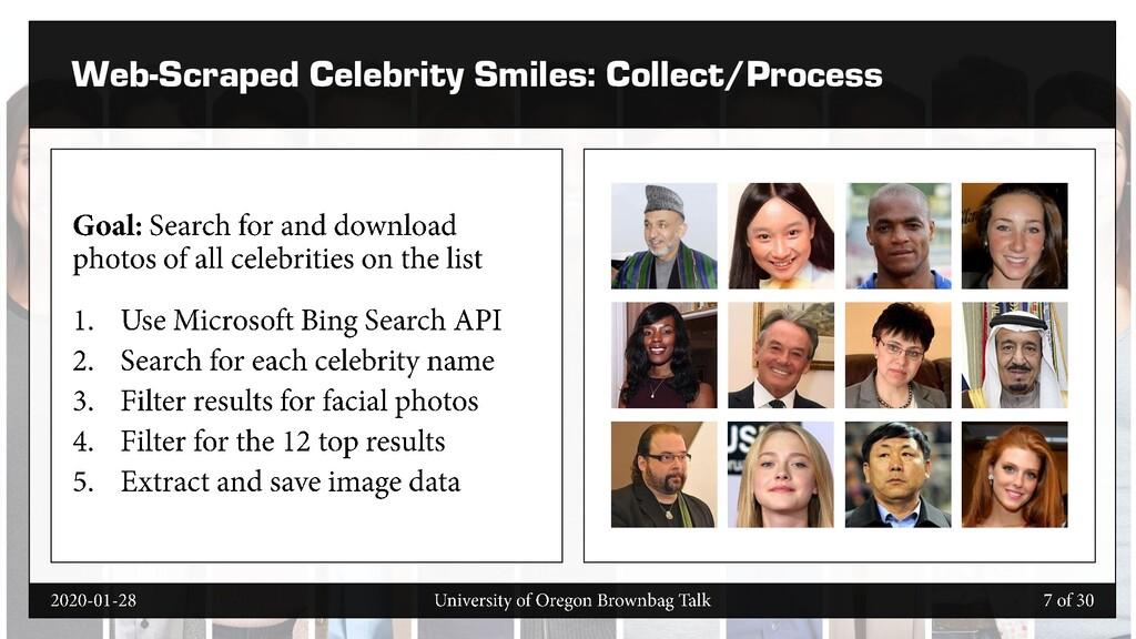 Web-Scraped Celebrity Smiles: Collect/Process