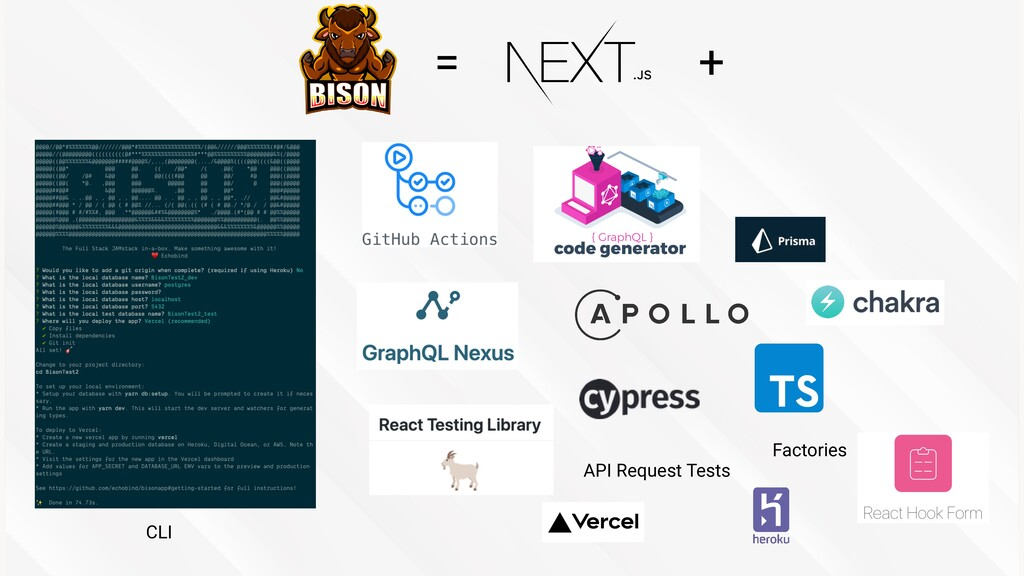 = + API Request Tests Factories CLI