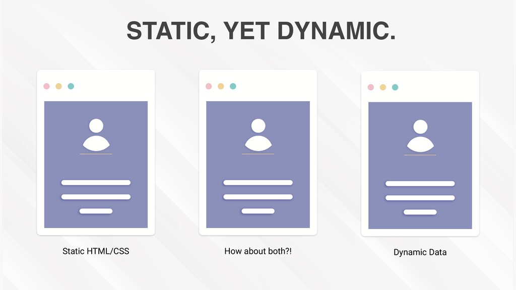 Static HTML/CSS How about both?! Dynamic Data S...