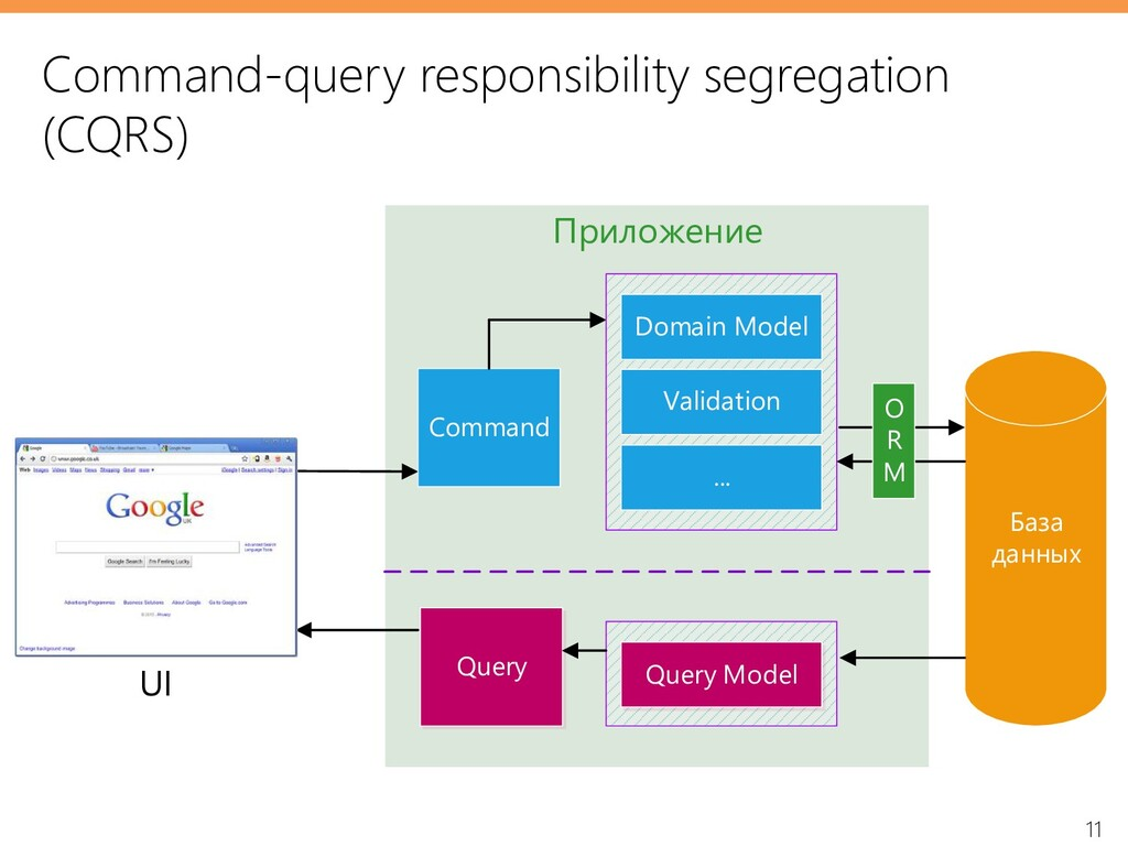 11 Command-query responsibility segregation (CQ...