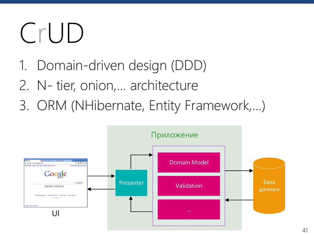 41 CrUD 1. Domain-driven design (DDD) 2. N- tie...