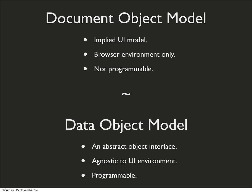 Document Object Model Data Object Model • An ab...