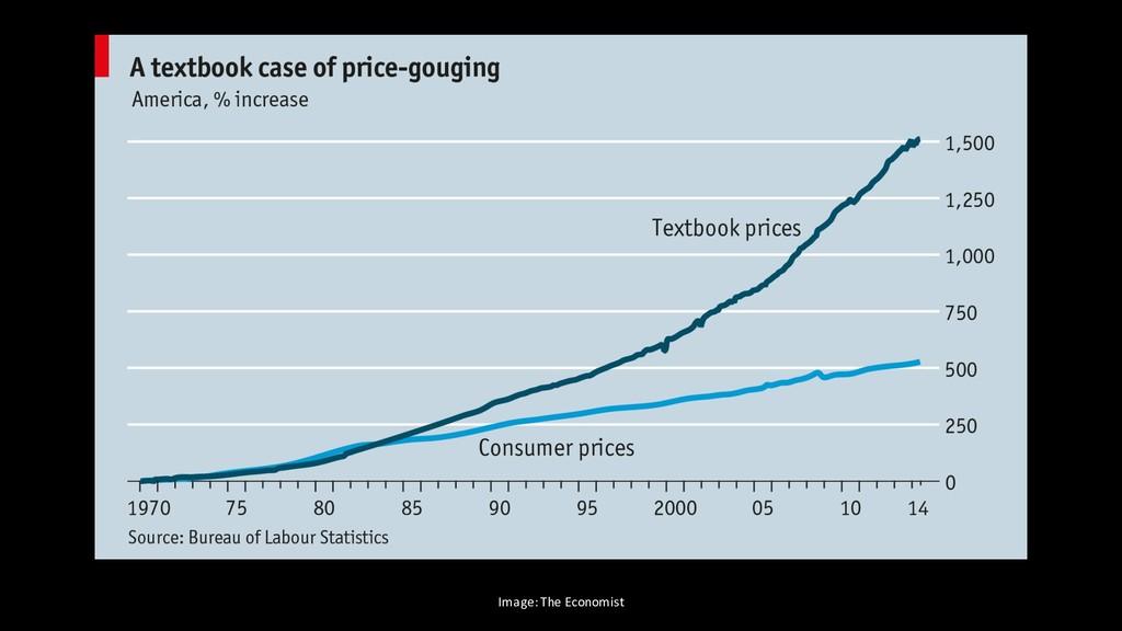 Image: The Economist