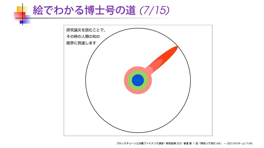 (7/15) ݚڀจΛಡΉ͜ͱͰɺ ͦͷͷਓྨͷͷ ݶքʹ౸ୡ͠·͢ 2021 1 — ...