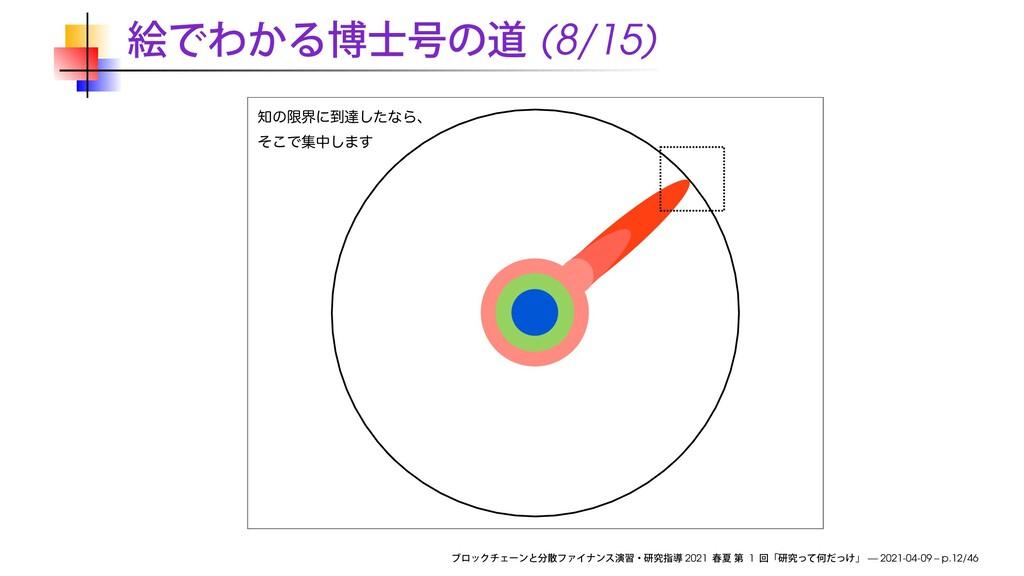 (8/15) ͷݶքʹ౸ୡͨ͠ͳΒɺ ͦ͜Ͱूத͠·͢ 2021 1 — 2021-04-0...