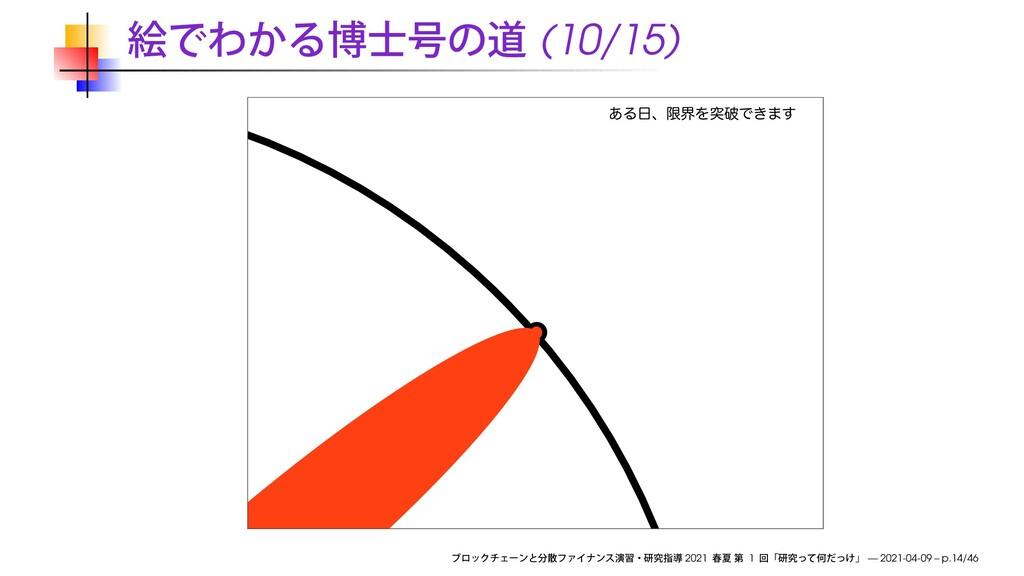 (10/15) ͋ΔɺݶքΛಥഁͰ͖·͢ 2021 1 — 2021-04-09 – p.1...