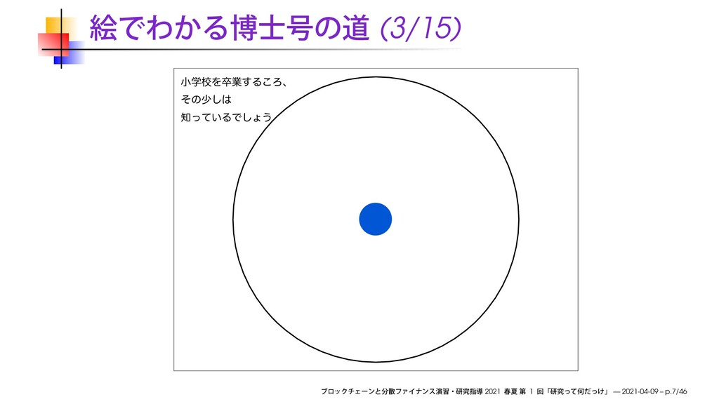 (3/15) খֶߍΛଔۀ͢Δ͜Ζɺ ͦͷগ͠ ͍ͬͯΔͰ͠ΐ͏ 2021 1 — 202...