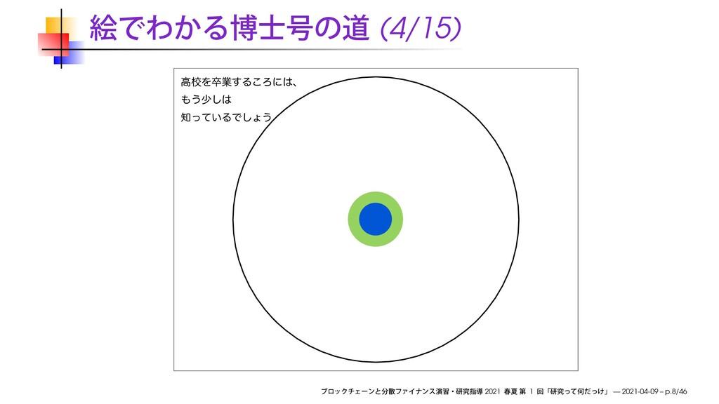 (4/15) ߴߍΛଔۀ͢Δ͜Ζʹɺ ͏গ͠ ͍ͬͯΔͰ͠ΐ͏ 2021 1 — 20...
