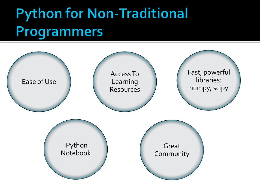 Fast, powerful libraries: numpy, scipy Ease of ...