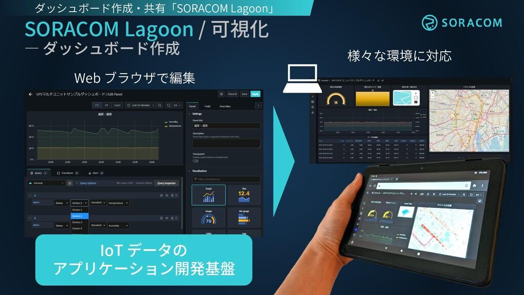SORACOM Lagoon / 可視化 ― ダッシュボード作成 Web ブラウザで編集 様々...