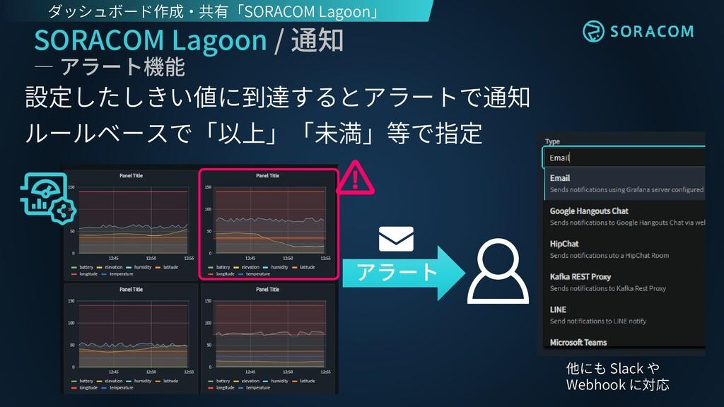 SORACOM Lagoon / 通知 ― アラート機能 設定したしきい値に到達するとアラート...