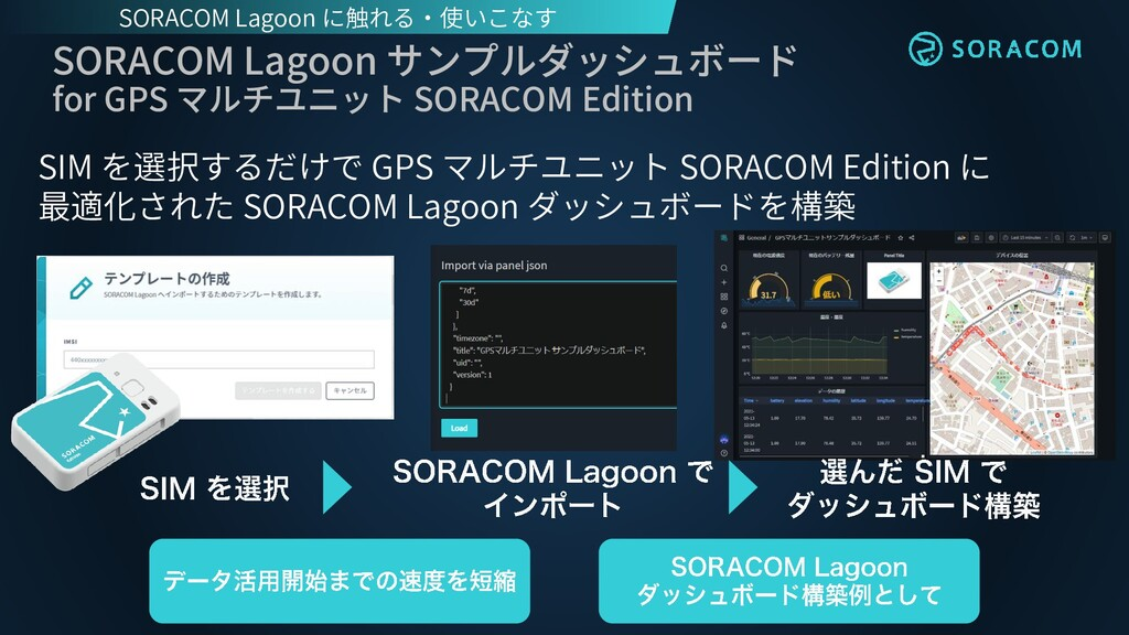 SORACOM Lagoon サンプルダッシュボード for GPS マルチユニット SORA...