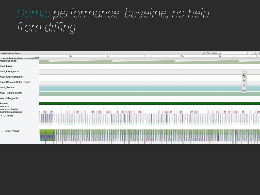 Domic performance: baseline, no help from diffing