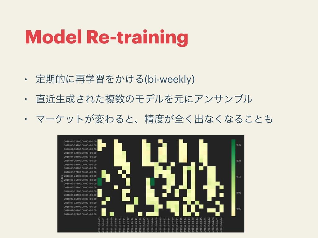 Model Re-training • ఆظతʹ࠶ֶशΛ͔͚Δ(bi-weekly) • ۙ...