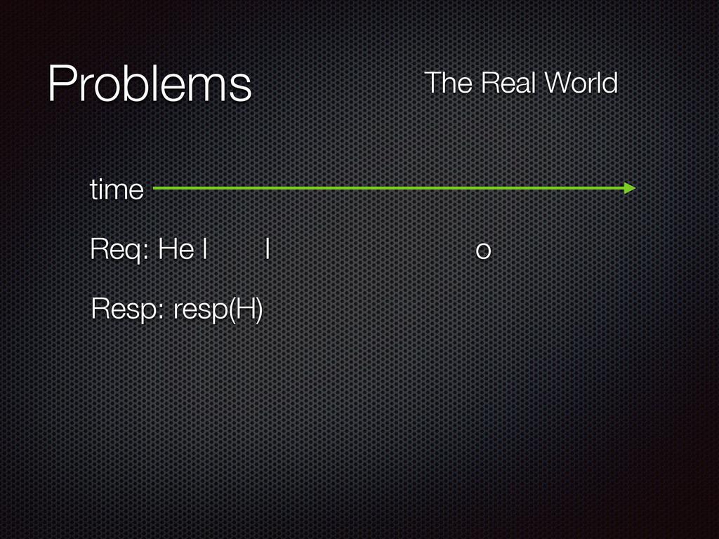 Problems time Req: He l l o Resp: resp(H) The R...