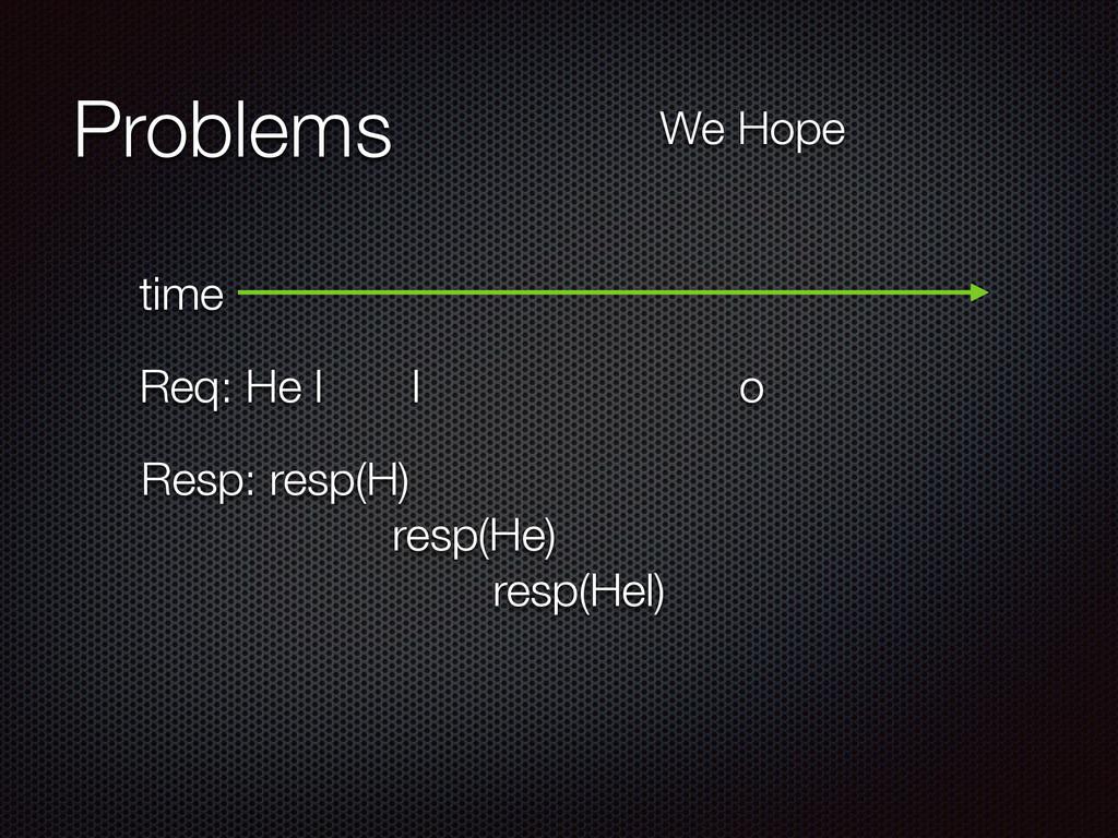 Problems time Req: He l l o Resp: resp(H) resp(...