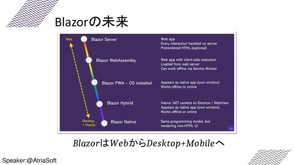Blazorの未来 BlazorはWebからDesktop+Mobileへ Speaker:@...