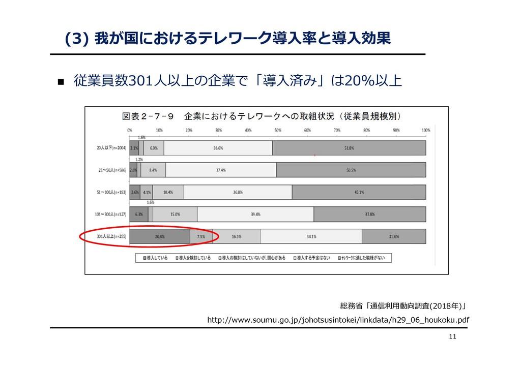 (3) 我が国におけるテレワーク導⼊率と導⼊効果  従業員数301⼈以上の企業で「導⼊済み」...