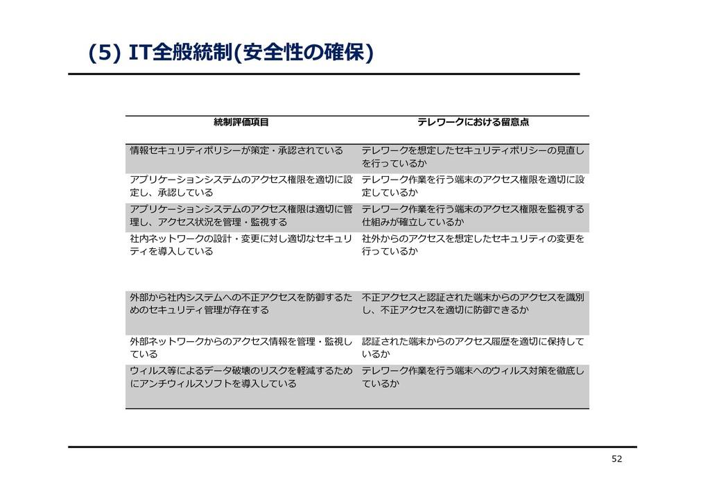 (5) IT全般統制(安全性の確保) 52 統制評価項⽬ テレワークにおける留意点 情報セキュ...
