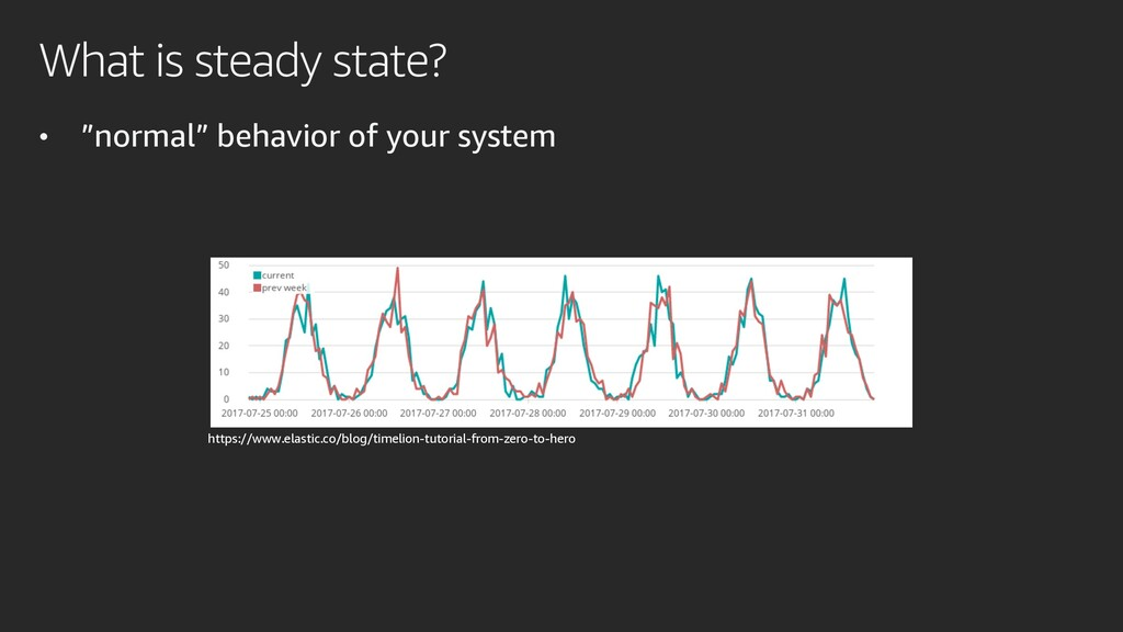 """What is steady state? • """"normal"""" behavior of yo..."""