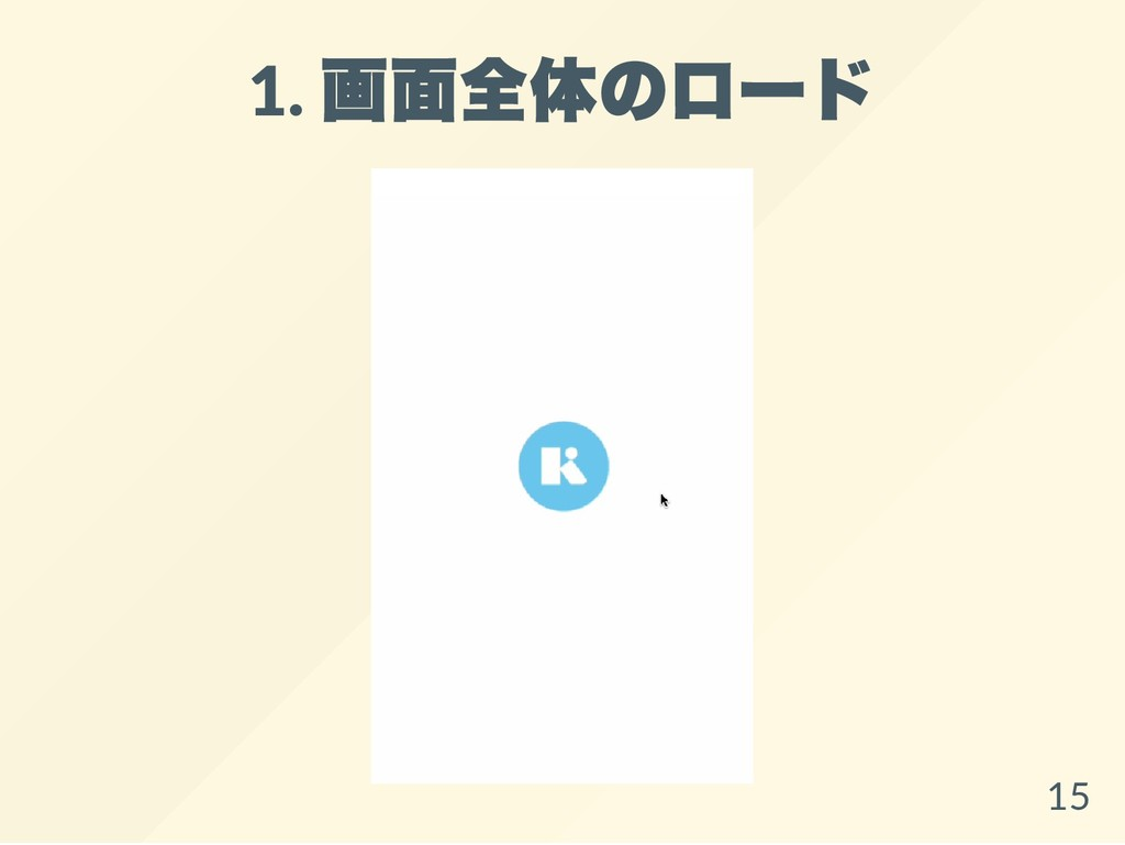 1. 画面全体のロー ド 15