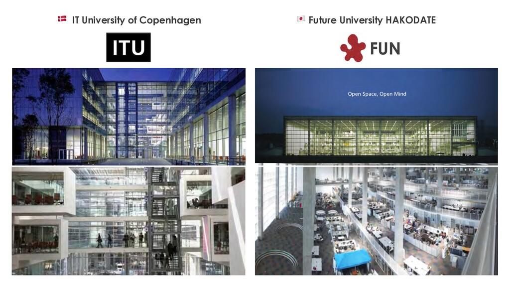 "FUN ! IT University of Copenhagen "" Future Univ..."