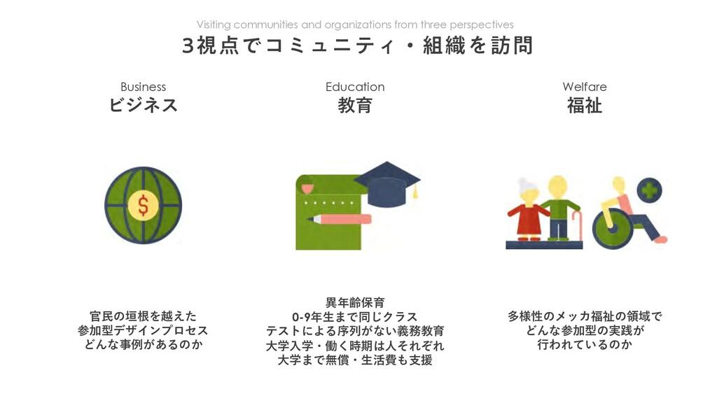 Business ビジネス ࢹͰίϛϡχςΟɾ৫Λ๚ Education Welfar...