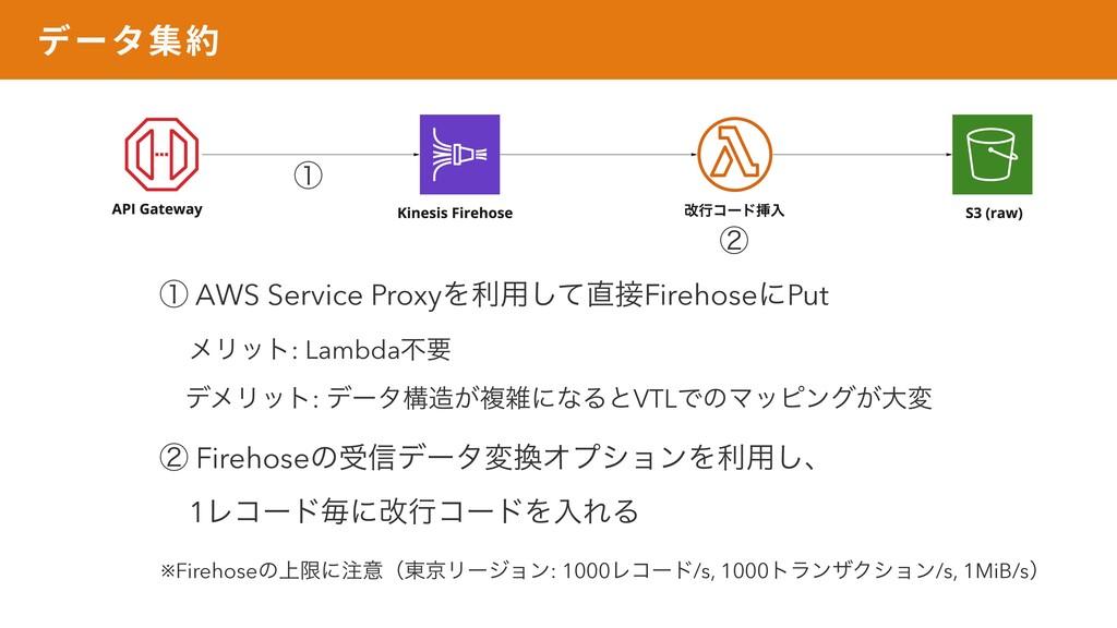 データ集約 ᶃ ᶄ ᶃ AWS Service ProxyΛར༻ͯ͠FirehoseʹPu...