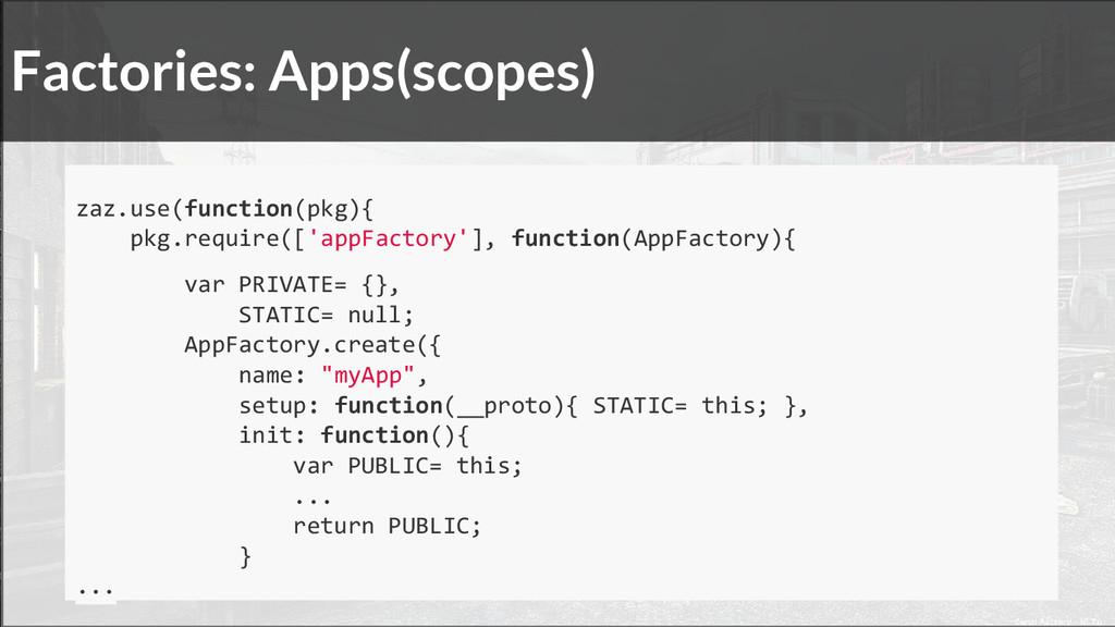 Factories: Apps(scopes) zaz.use(function(pkg){ ...