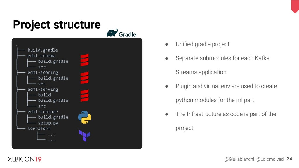 Project structure 24 ● ● ● ● . ├── build.gradle...