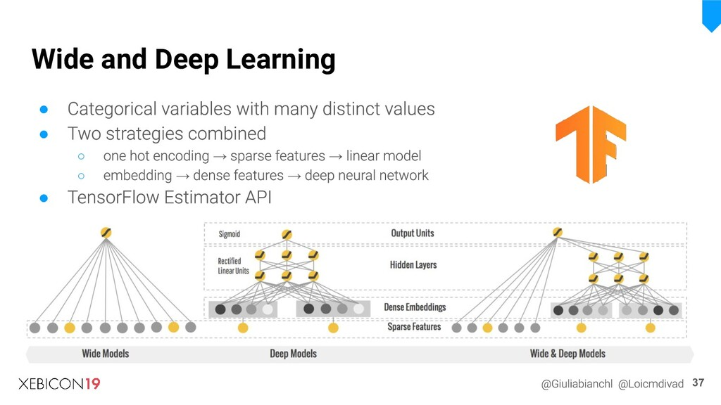 Wide and Deep Learning ● ● ○ → → ○ → → ● 37