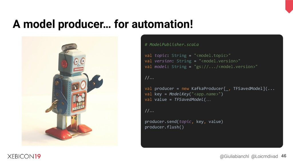 A model producer… for automation! 46 # ModelPub...