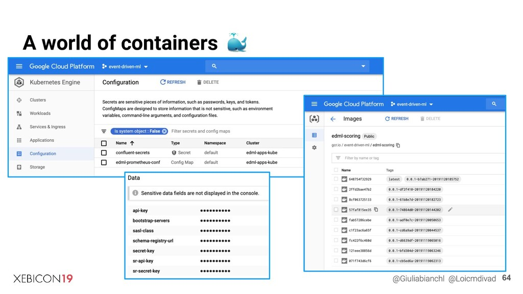A world of containers 64